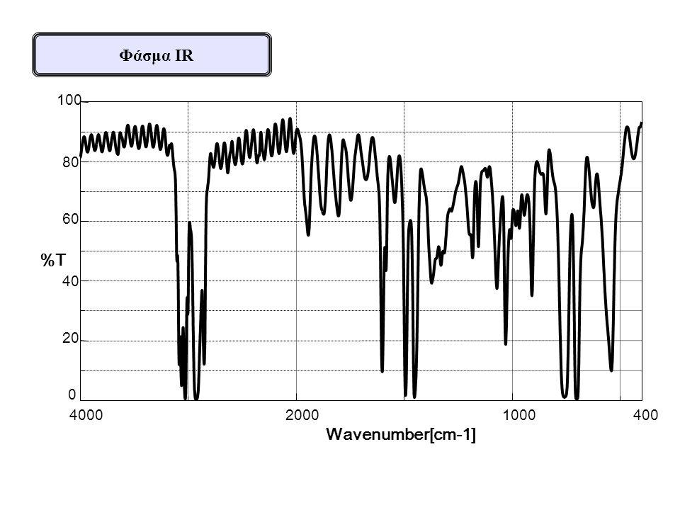 Πηγή Background Δείγμα (B) (S) Φάσμα (Transmission spectrum (S) / (B) 4000400 SB Wavenumber[cm -1 ] 4000400 SB Wavenumber[c m -1 ] 4000400 %T Wavenumber[cm -1 ] Διαδικασία για την απόκτηση φάσματος FT-IR ( Interferomete ) r Συμβολόμετρο Μέτρηση:΅συμβολόγραμμα Μετασχηματισμός Fourier