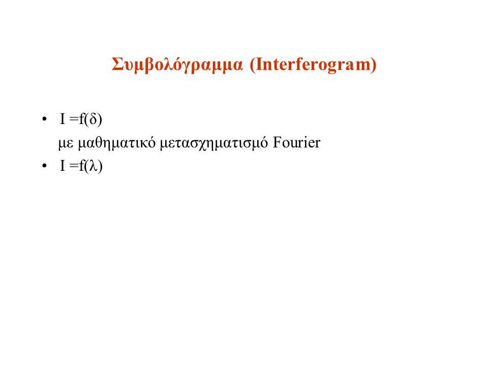 Συμβολόγραμμα (Ιnterferogram) I =f(δ) με μαθηματικό μετασχηματισμό Fourier I =f(λ)