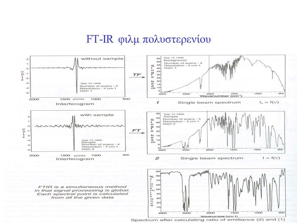 FT-IR φιλμ πολυστερενίου
