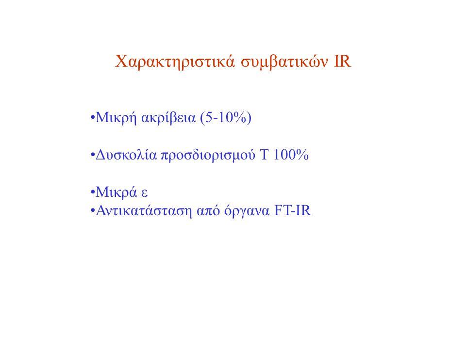 Χαρακτηριστικά συμβατικών IR Mικρή ακρίβεια (5-10%) Δυσκολία προσδιορισμού Τ 100% Μικρά ε Αντικατάσταση από όργανα FT-IR