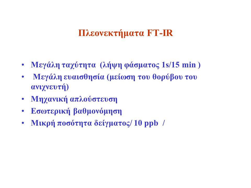 Πλεονεκτήματα FT-IR Μεγάλη ταχύτητα (λήψη φάσματος 1s/15 min ) Μεγάλη ευαισθησία (μείωση του θορύβου του ανιχνευτή) Μηχανική απλούστευση Εσωτερική βαθμονόμηση Μικρή ποσότητα δείγματος/ 10 ppb /