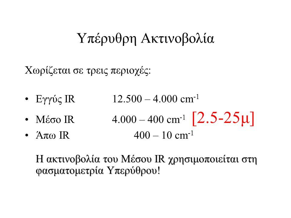 Υπέρυθρη Ακτινοβολία Χωρίζεται σε τρεις περιοχές: Εγγύς IR12.500 – 4.000 cm -1 Μέσο IR4.000 – 400 cm -1 [2.5-25μ] Άπω IR 400 – 10 cm -1 Η ακτινοβολία του Μέσου IR χρησιμοποιείται στη φασματομετρία Υπερύθρου!