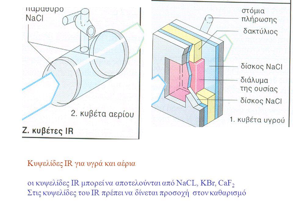 Kυψελίδες IR για υγρά και αέρια οι κυψελίδες IR μπορεί να αποτελούνται από NaCL, KBr, CaF 2 Στις κυψελίδες του IR πρέπει να δίνεται προσοχή στον καθαρ