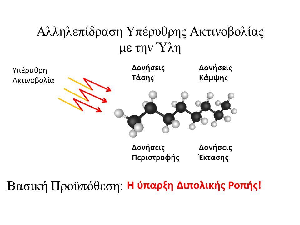 Αλληλεπίδραση Υπέρυθρης Ακτινοβολίας με την Ύλη Υπέρυθρη Ακτινοβολία Δονήσεις Τάσης Δονήσεις Κάμψης Δονήσεις Έκτασης Δονήσεις Περιστροφής Βασική Προϋπ
