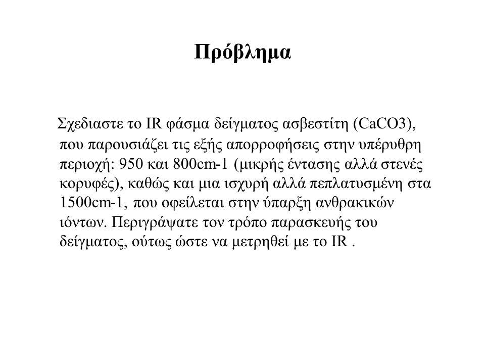 Πρόβλημα Σχεδιαστε το ΙR φάσμα δείγματος ασβεστίτη (CaCO3), που παρουσιάζει τις εξής απορροφήσεις στην υπέρυθρη περιοχή: 950 και 800cm-1 (μικρής έντασ