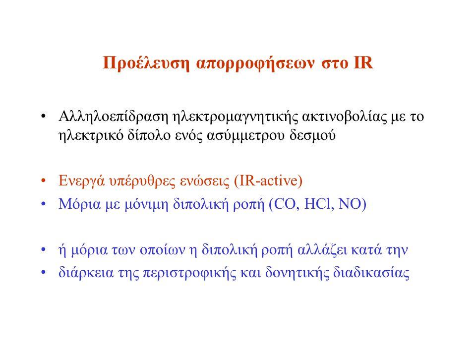 Προέλευση απορροφήσεων στο IR Αλληλοεπίδραση ηλεκτρομαγνητικής ακτινοβολίας με το ηλεκτρικό δίπολο ενός ασύμμετρου δεσμού Ενεργά υπέρυθρες ενώσεις (ΙR