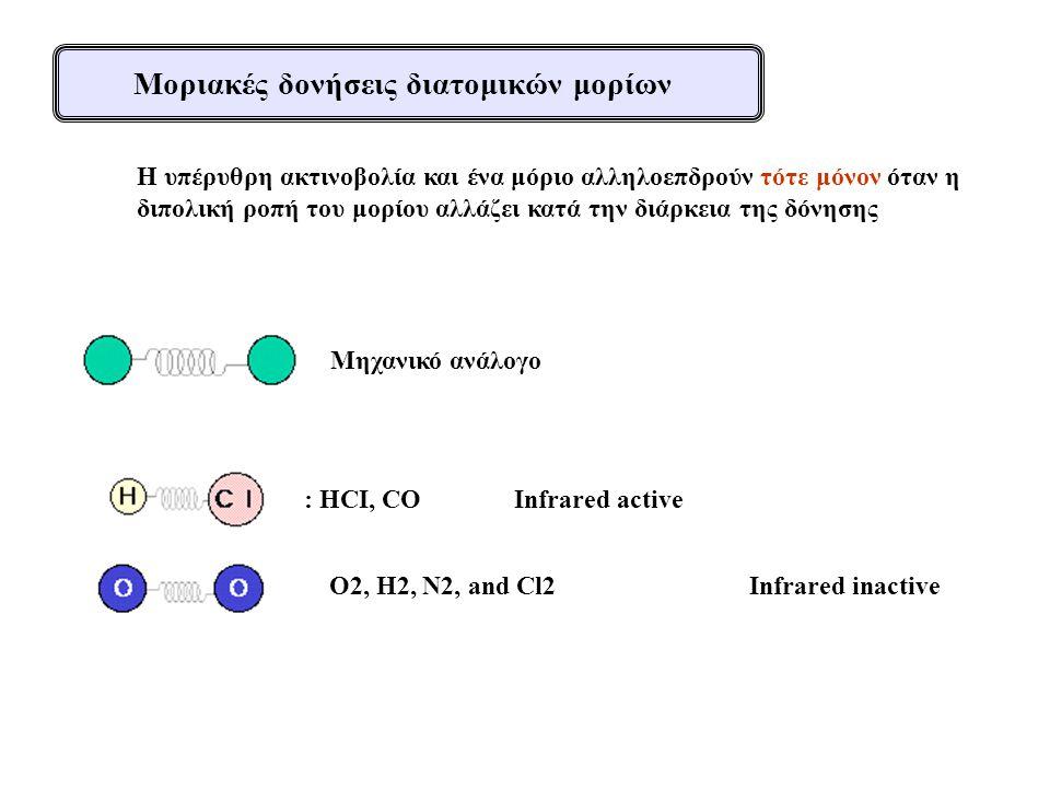 Μηχανικό ανάλογο O2, H2, N2, and Cl2Infrared inactive Η υπέρυθρη ακτινοβολία και ένα μόριο αλληλοεπδρούν τότε μόνον όταν η διπολική ροπή του μορίου αλλάζει κατά την διάρκεια της δόνησης Mοριακές δονήσεις διατομικών μορίων : HCI, COInfrared active