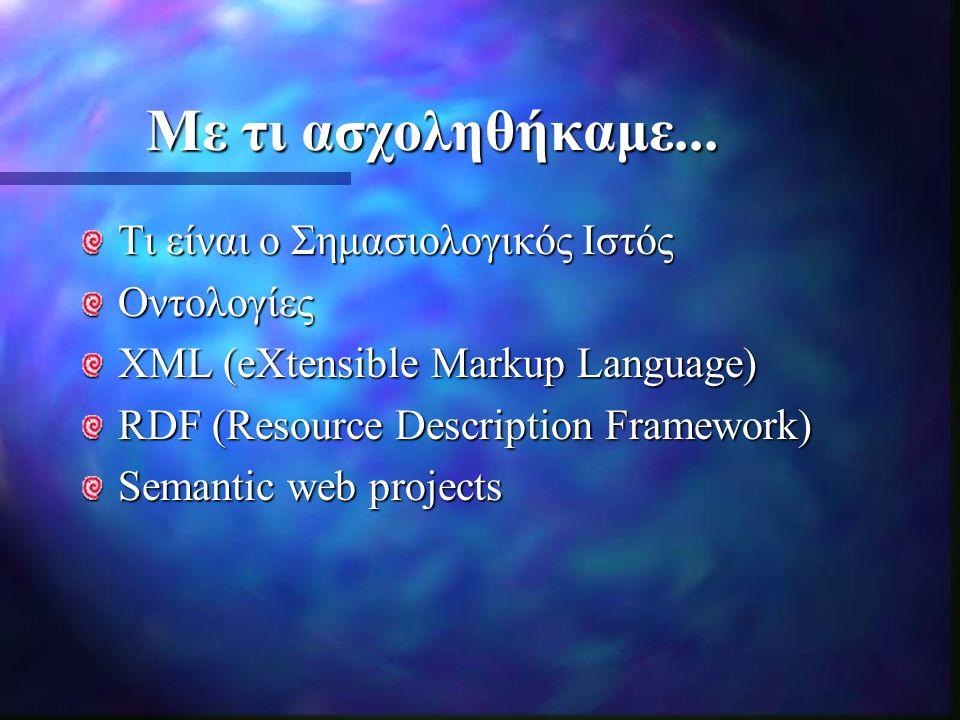 Με τι ασχοληθήκαμε... Τι είναι ο Σημασιολογικός Ιστός Οντολογίες ΧΜL (eXtensible Markup Language) RDF (Resource Description Framework) Semantic web pr