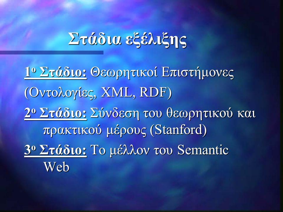 Στάδια εξέλιξης 1 ο Στάδιο: Θεωρητικοί Επιστήμονες (Oντολογίες, XML, RDF) 2 ο Στάδιο: Σύνδεση του θεωρητικού και πρακτικού μέρους (Stanford) 3 ο Στάδι