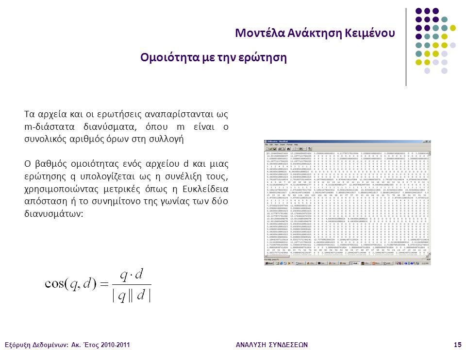 Εξόρυξη Δεδομένων: Ακ. Έτος 2010-2011ΑΝΑΛΥΣΗ ΣΥΝΔΕΣΕΩΝ15 Μοντέλα Ανάκτηση Κειμένου Ομοιότητα με την ερώτηση Τα αρχεία και οι ερωτήσεις αναπαρίστανται