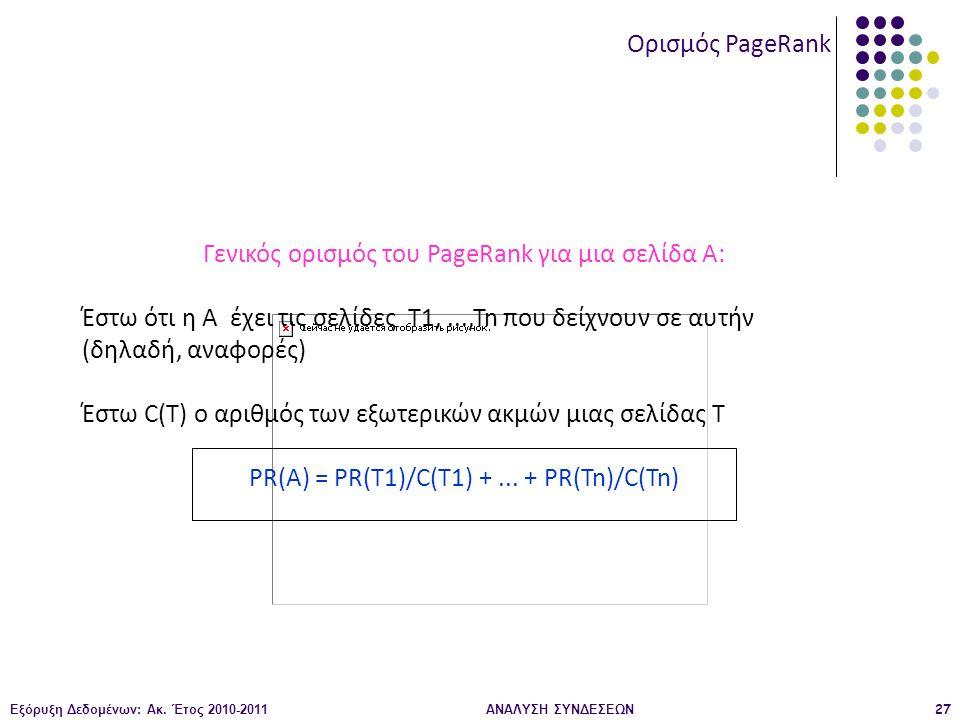 Εξόρυξη Δεδομένων: Ακ. Έτος 2010-2011ΑΝΑΛΥΣΗ ΣΥΝΔΕΣΕΩΝ27 Ορισμός PageRank Γενικός ορισμός του PageRank για μια σελίδα Α: Έστω ότι η A έχει τις σελίδες