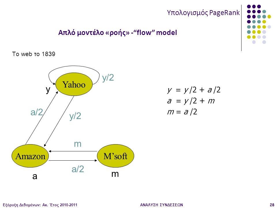 Εξόρυξη Δεδομένων: Ακ. Έτος 2010-2011ΑΝΑΛΥΣΗ ΣΥΝΔΕΣΕΩΝ28 Το web το 1839 Yahoo M'softAmazon y a m y/2 a/2 m y = y /2 + a /2 a = y /2 + m m = a /2 Απλό