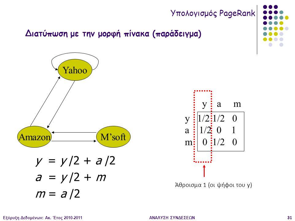 Εξόρυξη Δεδομένων: Ακ. Έτος 2010-2011ΑΝΑΛΥΣΗ ΣΥΝΔΕΣΕΩΝ31 Yahoo M'softAmazon y 1/2 1/2 0 a 1/2 0 1 m 0 1/2 0 y a m y = y /2 + a /2 a = y /2 + m m = a /