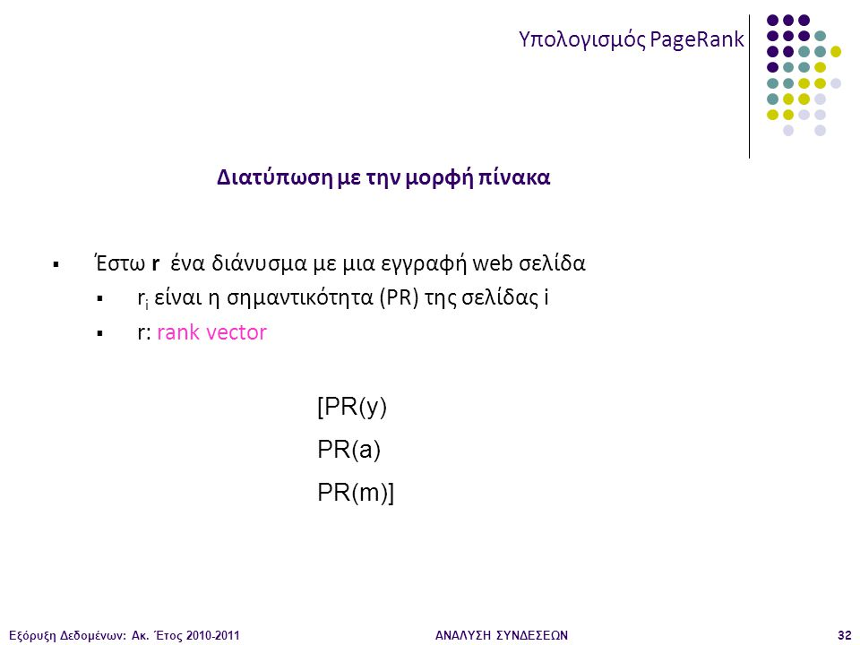 Εξόρυξη Δεδομένων: Ακ. Έτος 2010-2011ΑΝΑΛΥΣΗ ΣΥΝΔΕΣΕΩΝ32  Έστω r ένα διάνυσμα με μια εγγραφή web σελίδα  r i είναι η σημαντικότητα (PR) της σελίδας