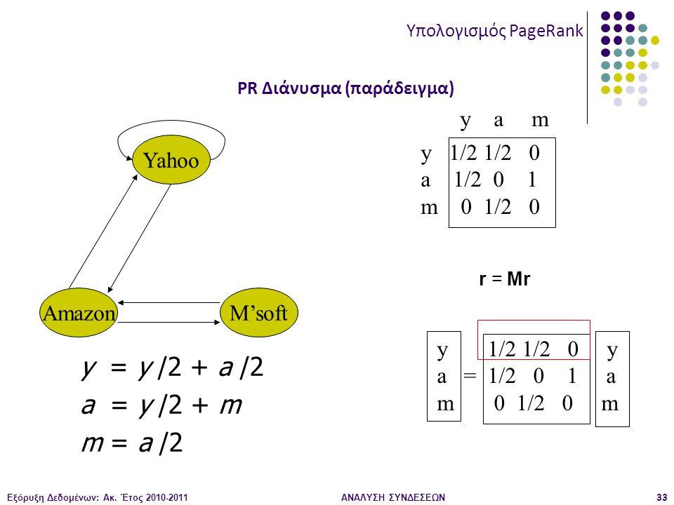 Εξόρυξη Δεδομένων: Ακ. Έτος 2010-2011ΑΝΑΛΥΣΗ ΣΥΝΔΕΣΕΩΝ33 Yahoo M'softAmazon y 1/2 1/2 0 a 1/2 0 1 m 0 1/2 0 y a m y = y /2 + a /2 a = y /2 + m m = a /