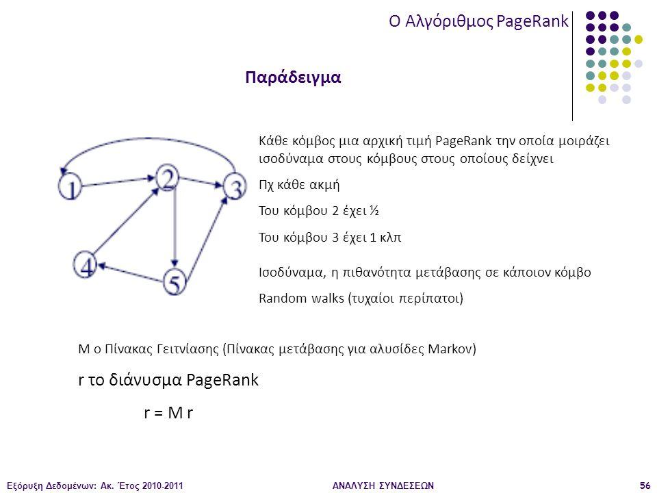 Εξόρυξη Δεδομένων: Ακ. Έτος 2010-2011ΑΝΑΛΥΣΗ ΣΥΝΔΕΣΕΩΝ56 O Αλγόριθμος PageRank Παράδειγμα Κάθε κόμβος μια αρχική τιμή PageRank την οποία μοιράζει ισοδ