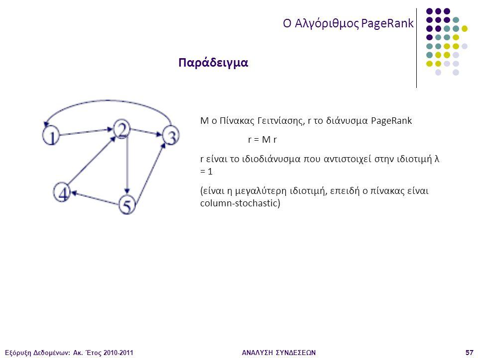 Εξόρυξη Δεδομένων: Ακ. Έτος 2010-2011ΑΝΑΛΥΣΗ ΣΥΝΔΕΣΕΩΝ57 O Αλγόριθμος PageRank Παράδειγμα M o Πίνακας Γειτνίασης, r το διάνυσμα PageRank r = M r r είν