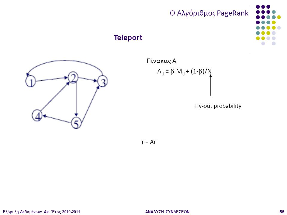 Εξόρυξη Δεδομένων: Ακ. Έτος 2010-2011ΑΝΑΛΥΣΗ ΣΥΝΔΕΣΕΩΝ58 O Αλγόριθμος PageRank Teleport Πίνακας Α A ij = β M ij + (1-β)/N Fly-out probability r = Ar