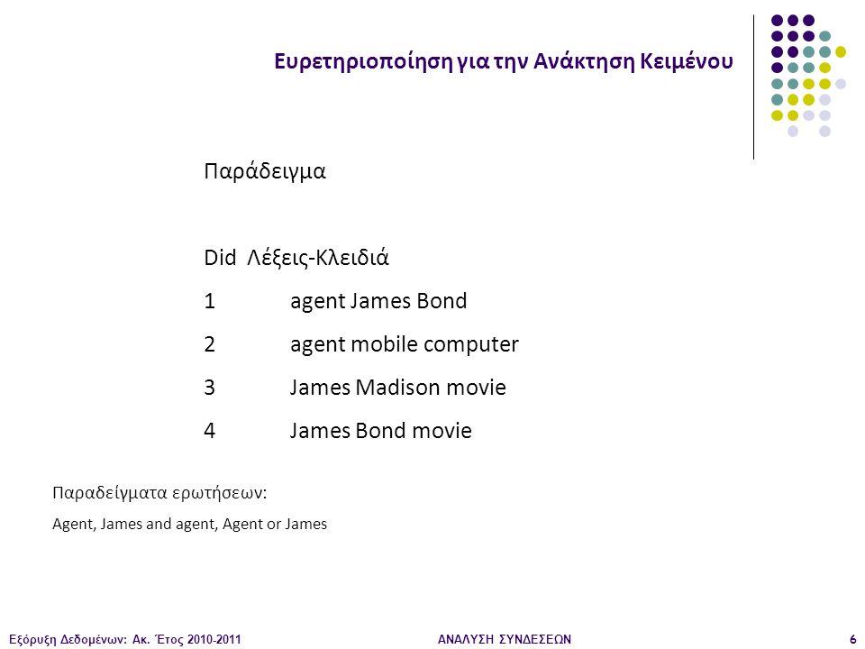 Εξόρυξη Δεδομένων: Ακ. Έτος 2010-2011ΑΝΑΛΥΣΗ ΣΥΝΔΕΣΕΩΝ6 Ευρετηριοποίηση για την Ανάκτηση Κειμένου Παράδειγμα Did Λέξεις-Κλειδιά 1agent James Bond 2age