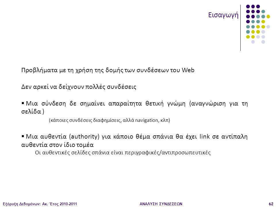 Εξόρυξη Δεδομένων: Ακ. Έτος 2010-2011ΑΝΑΛΥΣΗ ΣΥΝΔΕΣΕΩΝ62 Εισαγωγή Προβλήματα με τη χρήση της δομής των συνδέσεων του Web Δεν αρκεί να δείχνουν πολλές