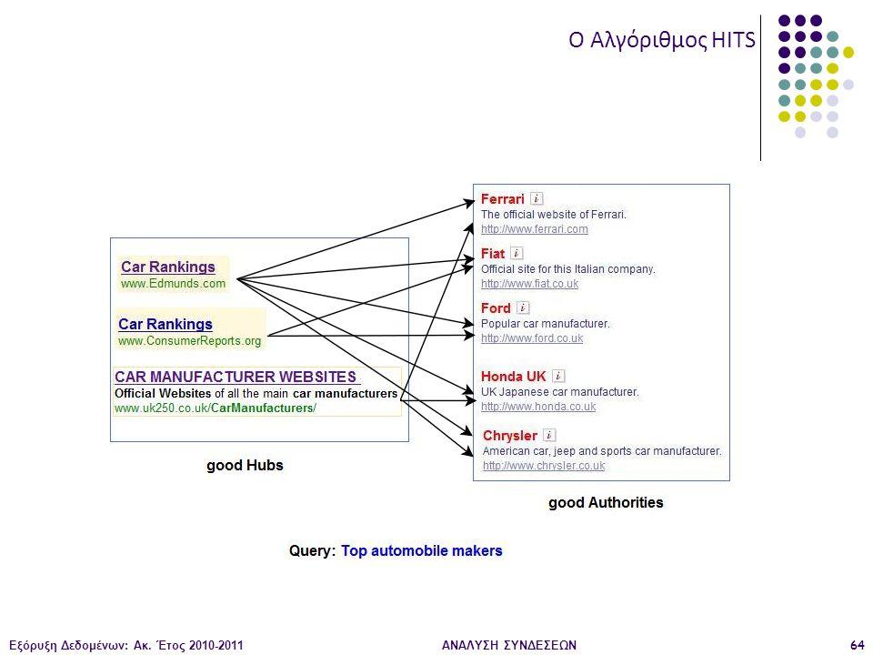 Εξόρυξη Δεδομένων: Ακ. Έτος 2010-2011ΑΝΑΛΥΣΗ ΣΥΝΔΕΣΕΩΝ64 O Αλγόριθμος HITS
