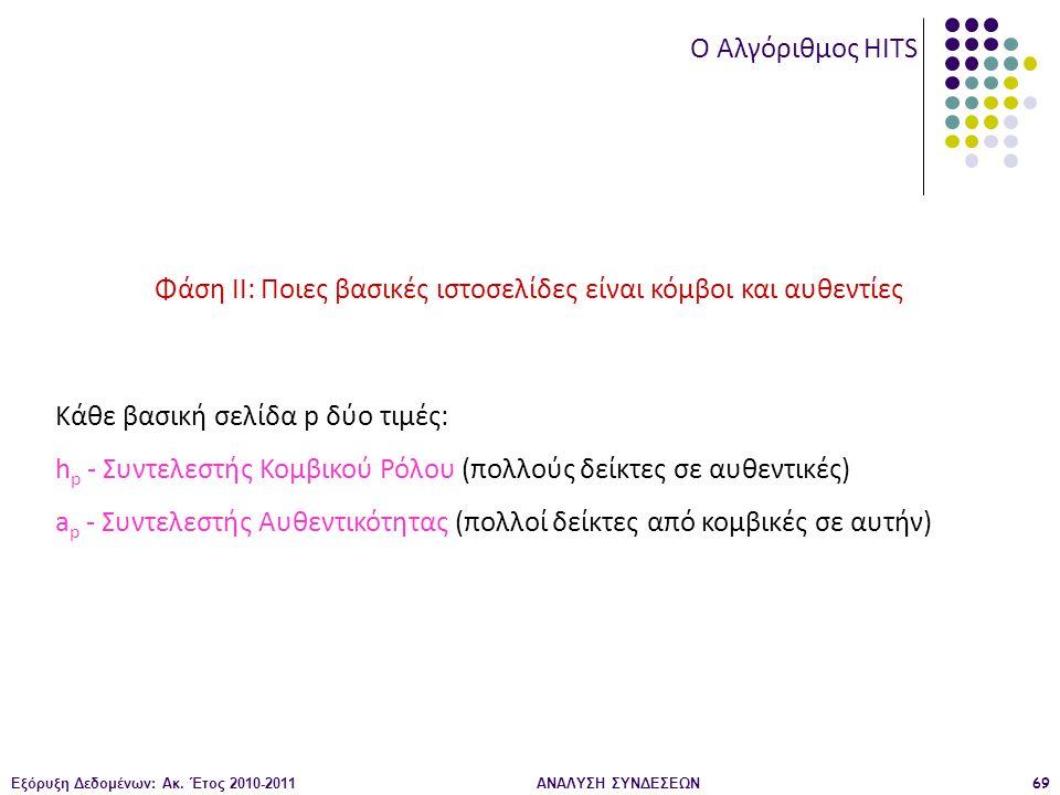 Εξόρυξη Δεδομένων: Ακ. Έτος 2010-2011ΑΝΑΛΥΣΗ ΣΥΝΔΕΣΕΩΝ69 Φάση ΙΙ: Ποιες βασικές ιστοσελίδες είναι κόμβοι και αυθεντίες Κάθε βασική σελίδα p δύο τιμές: