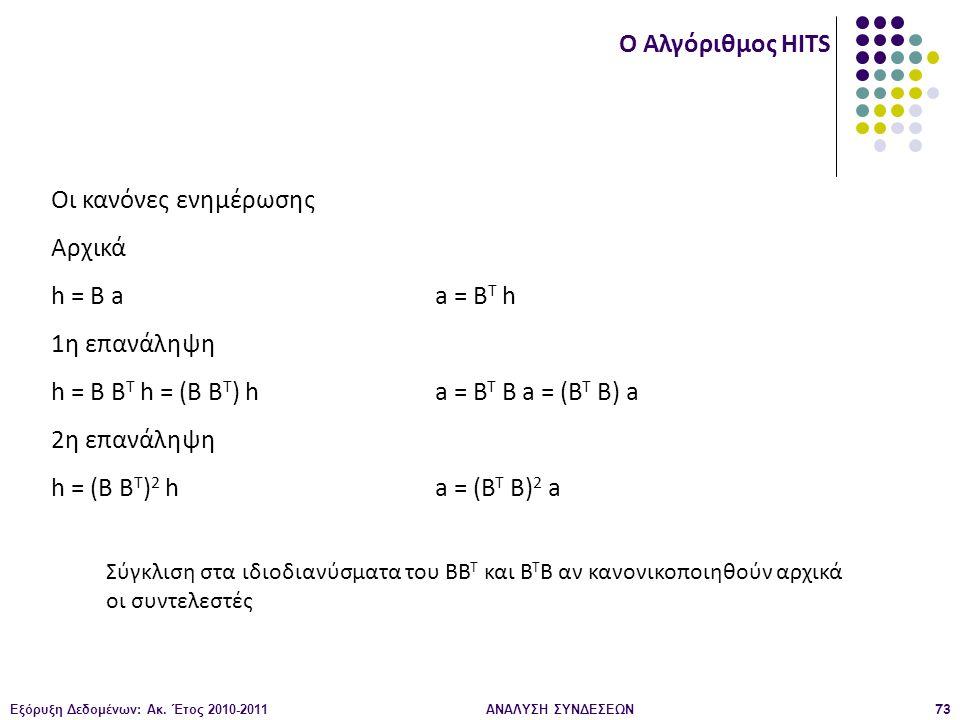Εξόρυξη Δεδομένων: Ακ. Έτος 2010-2011ΑΝΑΛΥΣΗ ΣΥΝΔΕΣΕΩΝ73 Οι κανόνες ενημέρωσης Αρχικά h = B aa = B Τ h 1η επανάληψη h = B B Τ h = (B B Τ ) ha = B T B