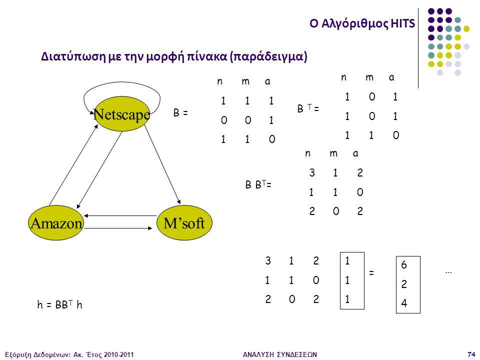 Εξόρυξη Δεδομένων: Ακ. Έτος 2010-2011ΑΝΑΛΥΣΗ ΣΥΝΔΕΣΕΩΝ74 Netscape M'softAmazon O Αλγόριθμος HITS Διατύπωση με την μορφή πίνακα (παράδειγμα) 1011011101