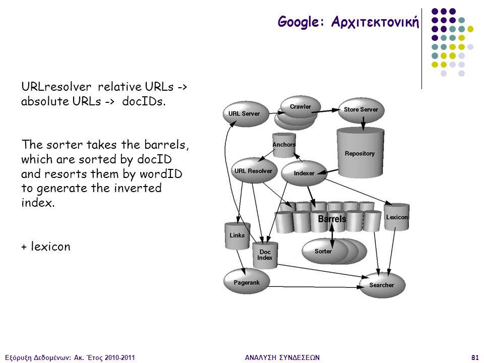 Εξόρυξη Δεδομένων: Ακ. Έτος 2010-2011ΑΝΑΛΥΣΗ ΣΥΝΔΕΣΕΩΝ81 URLresolver relative URLs -> absolute URLs -> docIDs. The sorter takes the barrels, which are