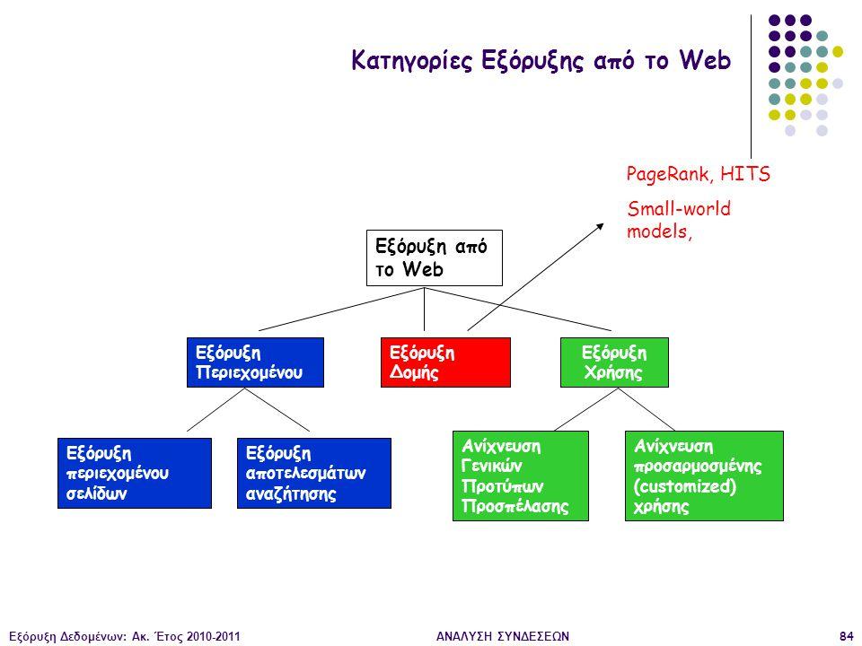 Εξόρυξη Δεδομένων: Ακ. Έτος 2010-2011ΑΝΑΛΥΣΗ ΣΥΝΔΕΣΕΩΝ84 Εξόρυξη από το Web Εξόρυξη Δομής Εξόρυξη Περιεχομένου Εξόρυξη περιεχομένου σελίδων Εξόρυξη απ