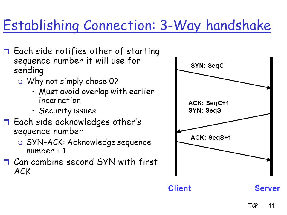 TCP11 Establishing Connection: 3-Way handshake r Each side notifies other of starting sequence number it will use for sending m Why not simply chose 0