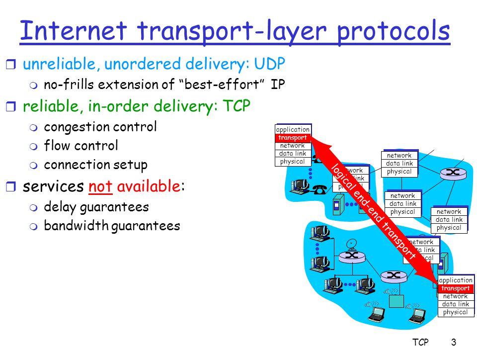 TCP44 Βασικά για τον Ελεγχο Συμφόρησης Συμφόρηση: r informally: too many sources sending too much data too fast for network to handle  Διαφορετικό απο τον έλεγχο ροής (flow control) .