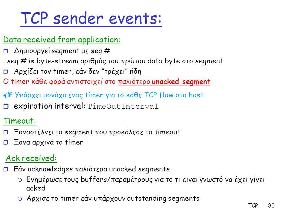 TCP30 TCP sender events: Data received from application: r Δημιουργεί segment με seq # seq # is byte-stream αριθμός του πρώτου data byte στο segment r