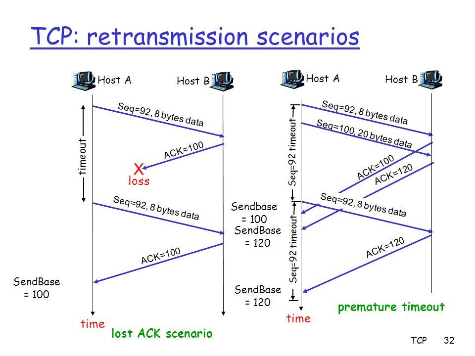 TCP32 TCP: retransmission scenarios Host A Seq=100, 20 bytes data ACK=100 time premature timeout Host B Seq=92, 8 bytes data ACK=120 Seq=92, 8 bytes d