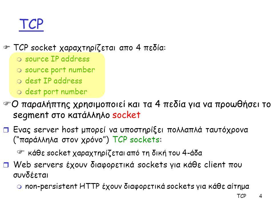 TCP4  TCP socket χαραχτηρίζεται απο 4 πεδία: m source IP address m source port number m dest IP address m dest port number  Ο παραλήπτης χρησιμοποιεί και τα 4 πεδία για να προωθήσει το segment στο κατάλληλο socket r Ενας server host μπορεί να υποστηρίξει πολλαπλά ταυτόχρονα ( παράλληλα στον χρόνο ) TCP sockets:  κάθε socket χαραχτηρίζεται από τη δική του 4-άδα r Web servers έχουν διαφορετικά sockets για κάθε client που συνδέεται m non-persistent HTTP έχουν διαφορετικά sockets για κάθε αίτημα