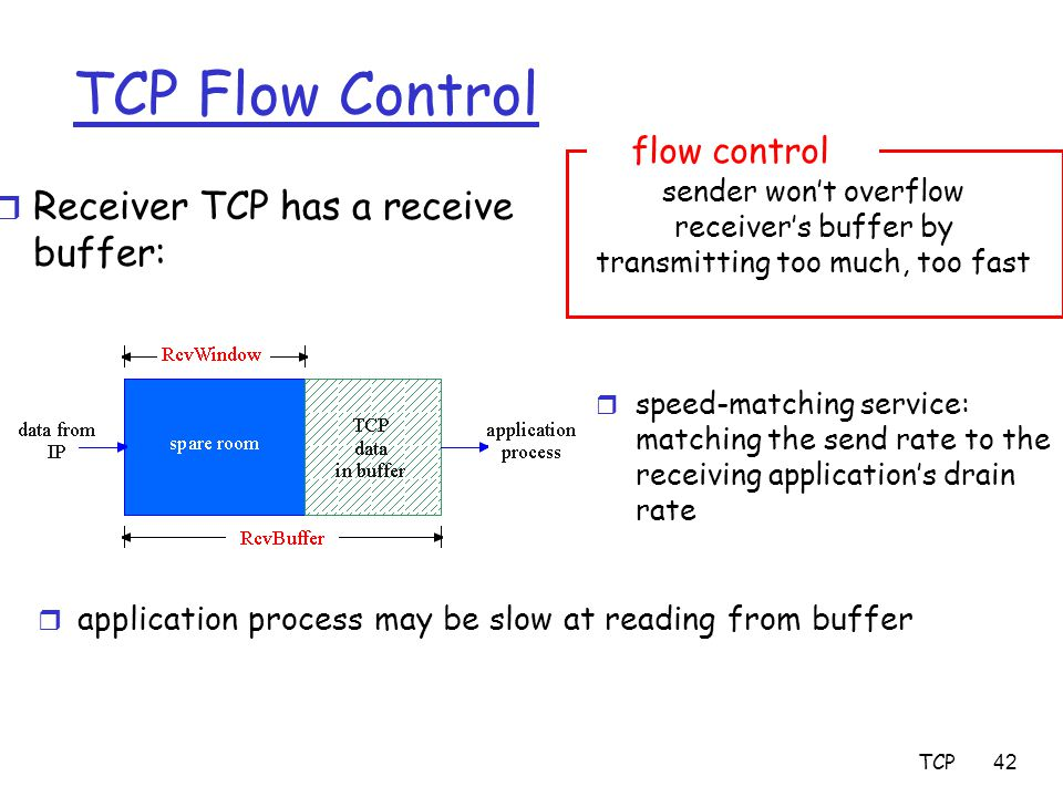 TCP42 TCP Flow Control r Receiver TCP has a receive buffer: r speed-matching service: matching the send rate to the receiving application's drain rate