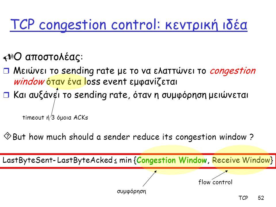 TCP52 TCP congestion control: κεντρική ιδέα  Ο αποστολέας : r Μειώνει το sending rate με το να ελαττώνει το congestion window όταν ένα loss event εμφ