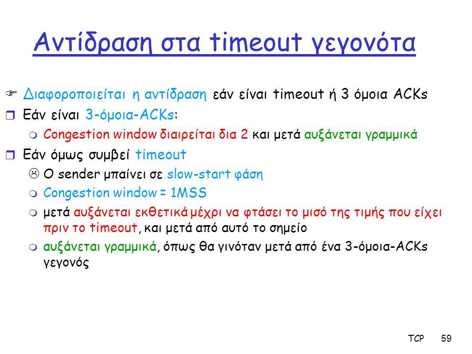 TCP59 Αντίδραση στα timeout γεγονότα  Διαφοροποιείται η αντίδραση εάν είναι timeout ή 3 όμοια ACKs r Εάν είναι 3-όμοια-ACKs: m Congestion window διαι