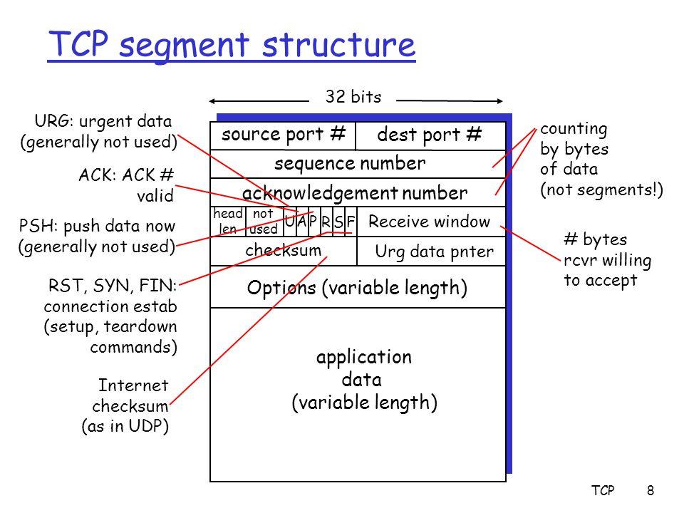 TCP59 Αντίδραση στα timeout γεγονότα  Διαφοροποιείται η αντίδραση εάν είναι timeout ή 3 όμοια ACKs r Εάν είναι 3-όμοια-ACKs: m Congestion window διαιρείται δια 2 και μετά αυξάνεται γραμμικά r Εάν όμως συμβεί timeout  Ο sender μπαίνει σε slow-start φάση m Congestion window = 1MSS m μετά αυξάνεται εκθετικά μέχρι να φτάσει το μισό της τιμής που είχει πριν το timeout, και μετά από αυτό το σημείο m αυξάνεται γραμμικά, όπως θα γινόταν μετά από ένα 3-όμοια-ACKs γεγονός