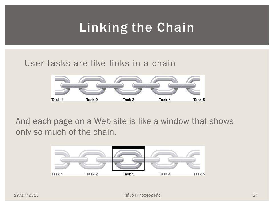 Τμήμα Πληροφορικής Linking the Chain User tasks are like links in a chain And each page on a Web site is like a window that shows only so much of the