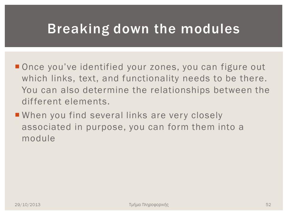 Τμήμα Πληροφορικής Breaking down the modules  Once you've identified your zones, you can figure out which links, text, and functionality needs to be