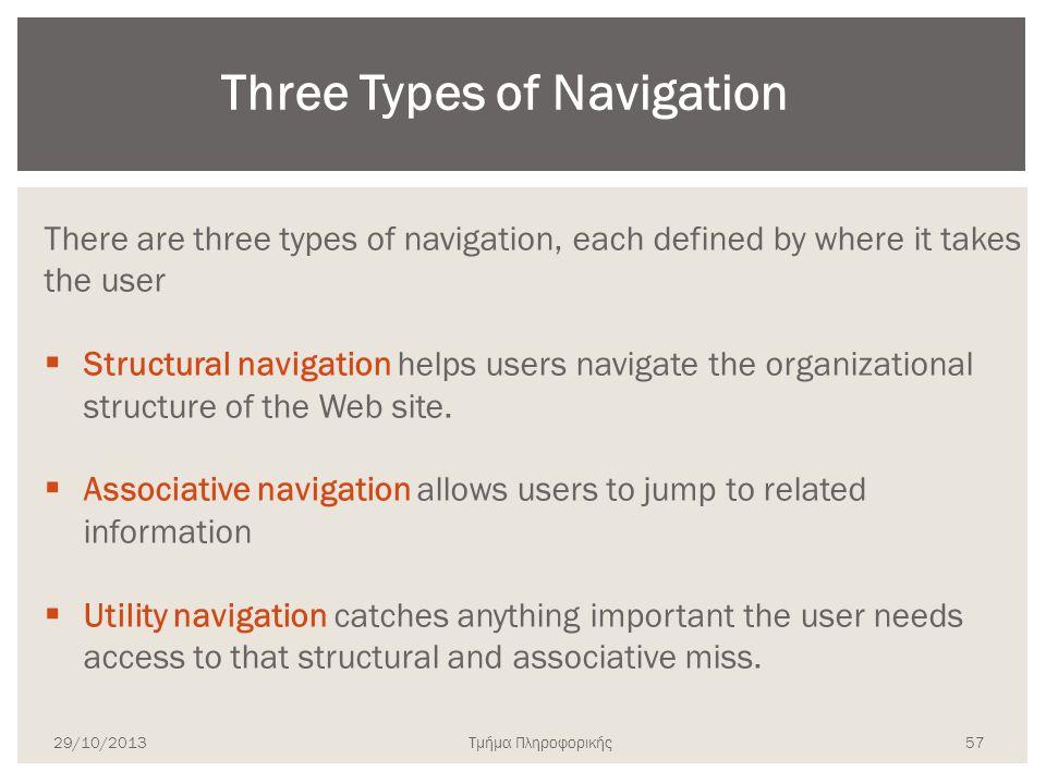 Τμήμα Πληροφορικής There are three types of navigation, each defined by where it takes the user  Structural navigation helps users navigate the organ