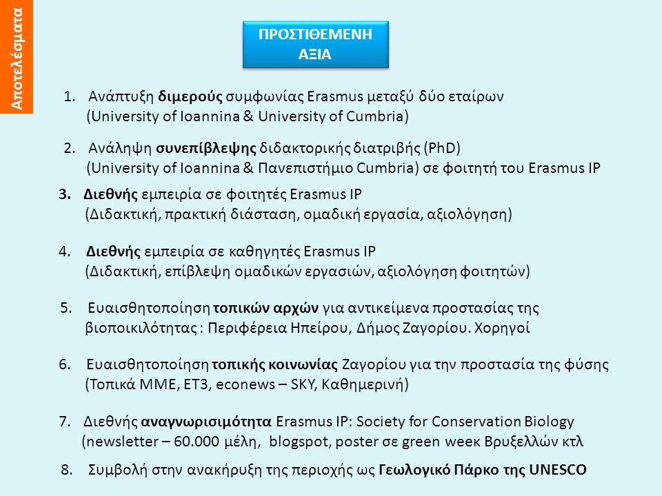 Αποτελέσματα ΠΡΟΣΤΙΘΕΜΕΝΗ ΑΞΙΑ 1.Ανάπτυξη διμερούς συμφωνίας Erasmus μεταξύ δύο εταίρων (University of Ioannina & University of Cumbria) 2.Ανάληψη συνεπίβλεψης διδακτορικής διατριβής (PhD) (University of Ioannina & Πανεπιστήμιο Cumbria) σε φοιτητή του Erasmus IP 5.