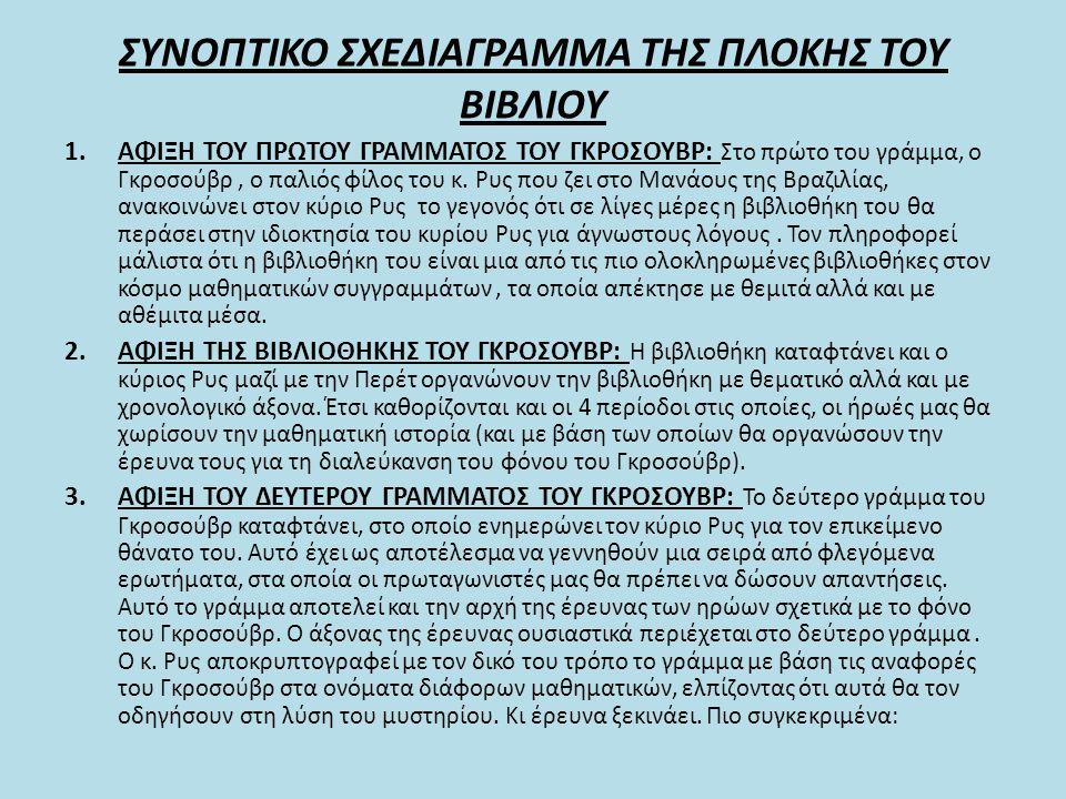 ΣΥΝΟΠΤΙΚΟ ΣΧΕΔΙΑΓΡΑΜΜΑ ΤΗΣ ΠΛΟΚΗΣ ΤΟΥ ΒΙΒΛΙΟΥ 1.ΑΦΙΞΗ ΤΟΥ ΠΡΩΤΟΥ ΓΡΑΜΜΑΤΟΣ ΤΟΥ ΓΚΡΟΣΟΥΒΡ: Στο πρώτο του γράμμα, ο Γκροσούβρ, ο παλιός φίλος του κ. Ρυς