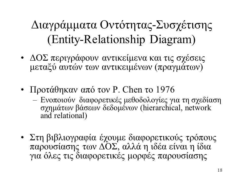 18 Διαγράμματα Οντότητας-Συσχέτισης (Entity-Relationship Diagram) ΔΟΣ περιγράφουν αντικείμενα και τις σχέσεις μεταξύ αυτών των αντικειμένων (πραγμάτων) Προτάθηκαν από τον P.