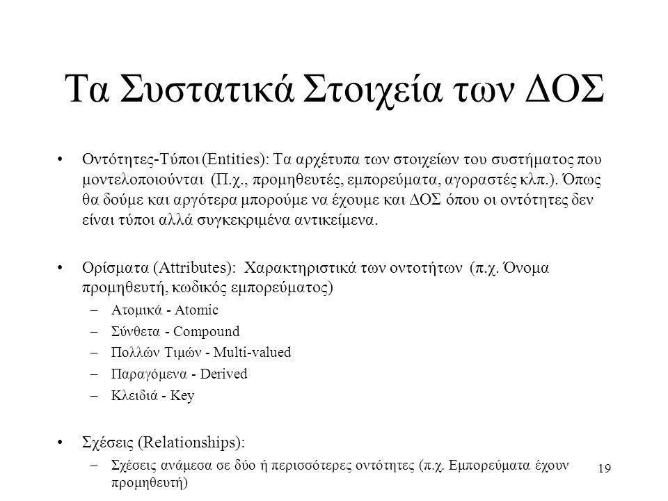 19 Τα Συστατικά Στοιχεία των ΔΟΣ Οντότητες-Τύποι (Entities): Τα αρχέτυπα των στοιχείων του συστήματος που μοντελοποιούνται (Π.χ., προμηθευτές, εμπορεύματα, αγοραστές κλπ.).