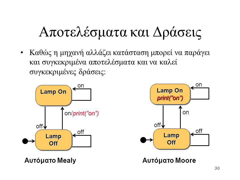 30 Αποτελέσματα και Δράσεις Καθώς η μηχανή αλλάζει κατάσταση μπορεί να παράγει και συγκεκριμένα αποτελέσματα και να καλεί συγκεκριμένες δράσεις: on off Lamp On print( on ) print( on ) Lamp Off off on Αυτόματο Moore on off Lamp On Lamp Off off print( on ) on/print( on ) Αυτόματο Mealy