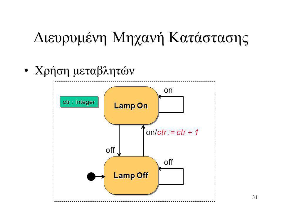 31 Διευρυμένη Μηχανή Κατάστασης Χρήση μεταβλητών off on Lamp On Lamp Off off on/ctr := ctr + 1 ctr : Integer