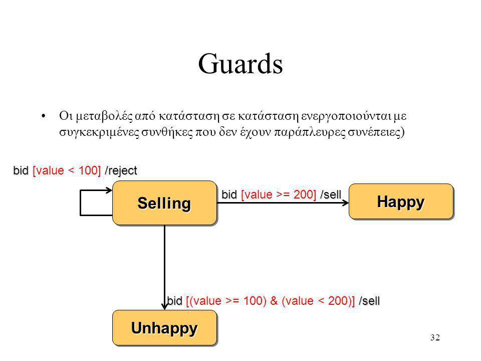 32 Guards Οι μεταβολές από κατάσταση σε κατάσταση ενεργοποιούνται με συγκεκριμένες συνθήκες που δεν έχουν παράπλευρες συνέπειες) SellingSelling UnhappyUnhappy HappyHappy bid /sell bid [(value >= 100) & (value < 200)] /sell bid /sell bid [value >= 200] /sell bid /reject bid [value < 100] /reject