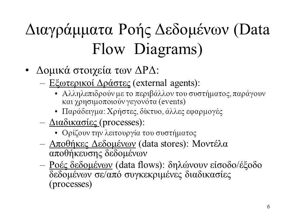 6 Διαγράμματα Ροής Δεδομένων (Data Flow Diagrams) Δομικά στοιχεία των ΔΡΔ: –Εξωτερικοί Δράστες (external agents): Αλληλεπιδρούν με το περιβάλλον του συστήματος, παράγουν και χρησιμοποιούν γεγονότα (events) Παράδειγμα: Χρήστες, δίκτυο, άλλες εφαρμογές –Διαδικασίες (processes): Ορίζουν την λειτουργία του συστήματος –Αποθήκες Δεδομένων (data stores): Μοντέλα αποθήκευσης δεδομένων –Ροές δεδομένων (data flows): δηλώνουν είσοδο/έξοδο δεδομένων σε/από συγκεκριμένες διαδικασίες (processes)